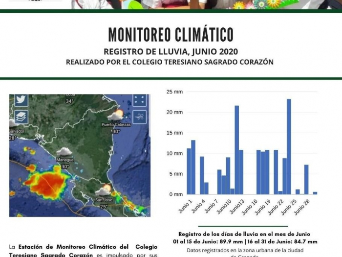 """section of a flyer with graphs and charts that is titled  """"MONITOREO CLIMATICO"""""""